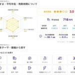 EY新日本監査法人の年収